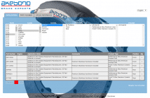 Akebono Brake Corporation's new Web catalog